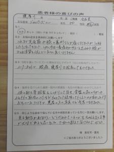 ジャンパーズニーについてアンケートありがとうございました。