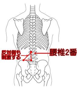 腸脛靭帯炎にきく