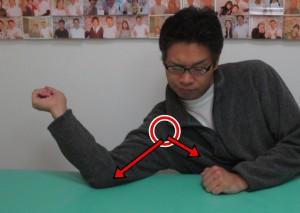 腕相撲で伸ばされる方向