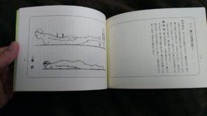 正体術 | 高橋迪雄 著 B6判/60頁 - たにぐち書店